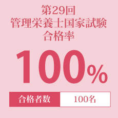 管理栄養士合格率100%、受験者100名中合格者100名